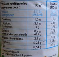 Haricots Verts coupés Très Fins - Voedingswaarden - fr