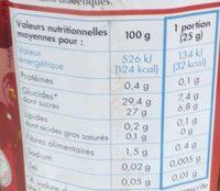 Confiture fraise, griottes, groseilles - Informations nutritionnelles - fr