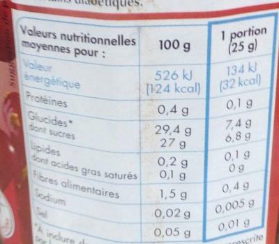 Confiture fraise, griottes, groseilles - Informations nutritionnelles