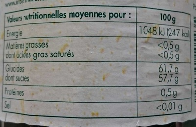 Gelée mûres - Nutrition facts - fr