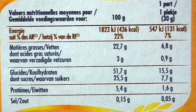 Le marbré au chocolat - Nutrition facts - fr
