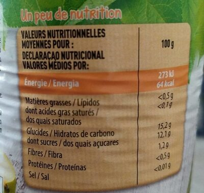 Poires au sirop - Informations nutritionnelles - fr