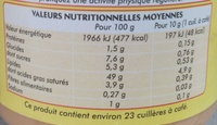 Sauce bourguignonne au vin de Bourgogne - Informations nutritionnelles - fr