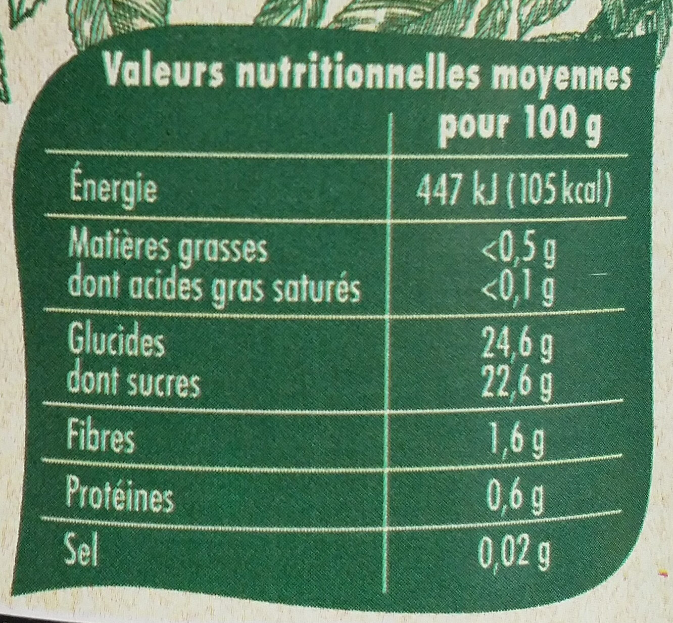 Compote Rhubarbe - Informations nutritionnelles - fr