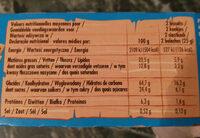 Chabrior Turbulo Chocolat au lait - Voedingswaarden - fr