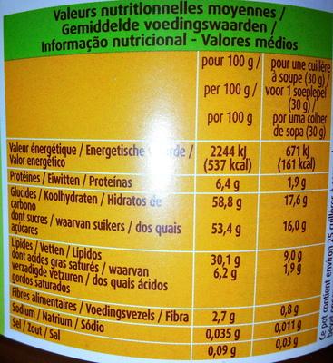 Noikao - Informations nutritionnelles - fr