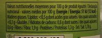 Les Cornichons extra fins - Informations nutritionnelles - fr