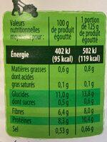 Haricot rouge - Voedingswaarden - fr
