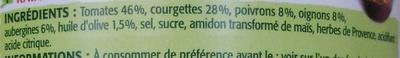 Ratatouille niçoise - Ingrediënten