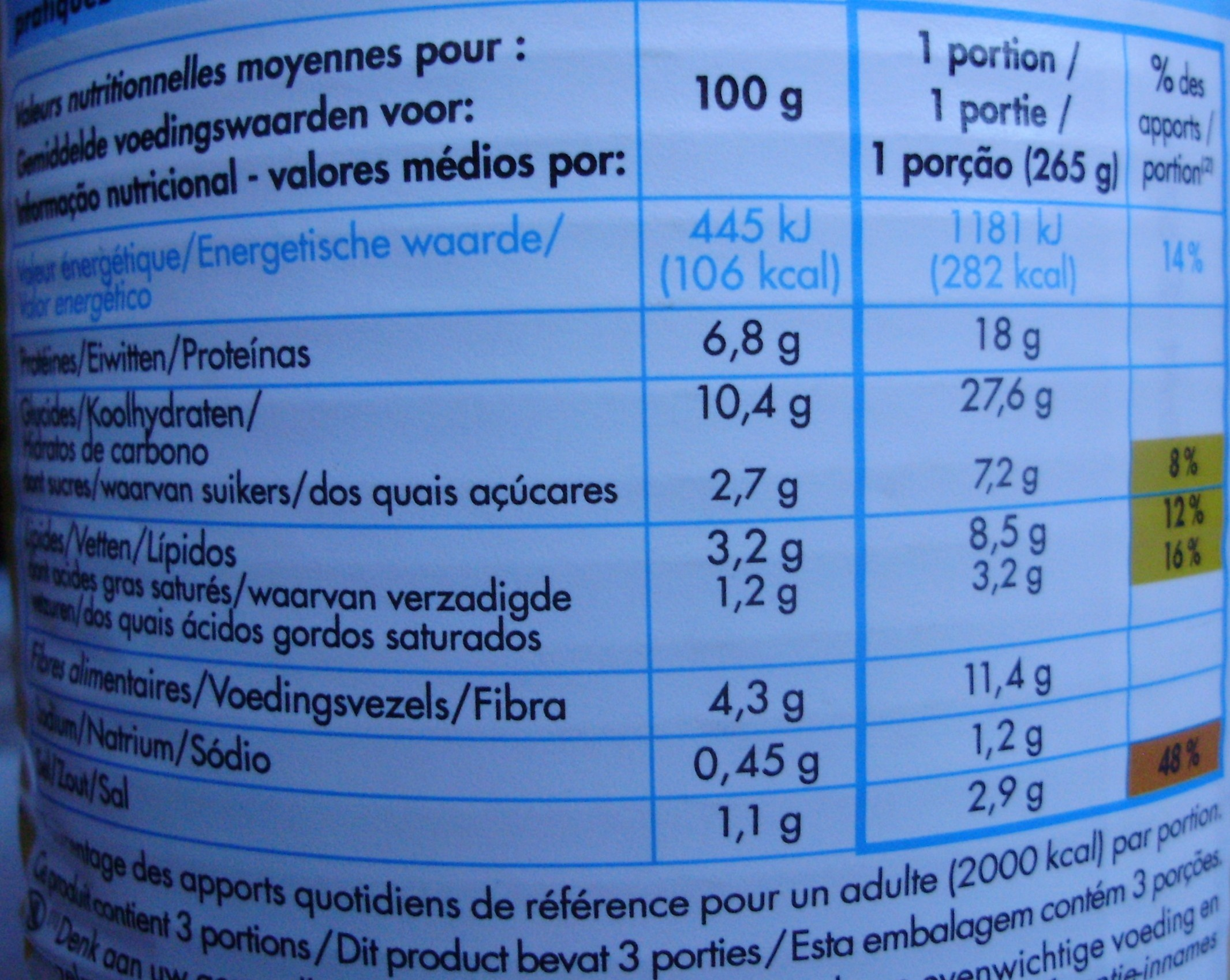 Chili con carne - Informations nutritionnelles - fr