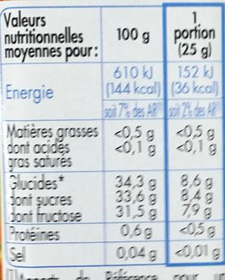 Spécialité Diététique au Fructose Fraise - Voedingswaarden
