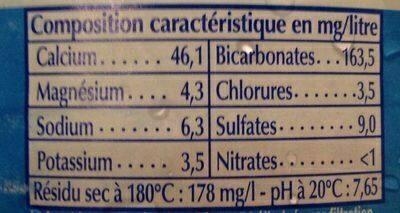 Ondine eau de source - Nutrition facts - fr