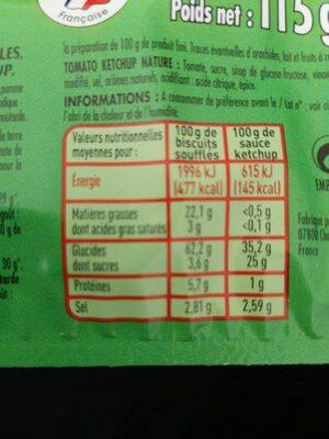 Cricfie's & sauce - Nutrition facts