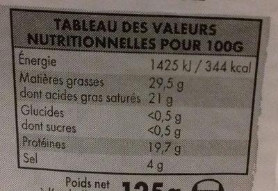 Bleu des Causses AOP (30 % MG) - Informations nutritionnelles - fr