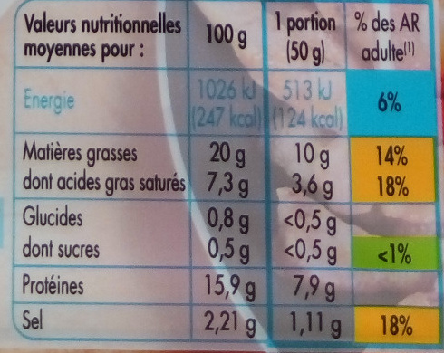 Lardons nature - Nutrition facts - fr