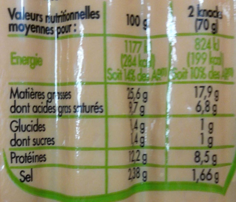 Knack  - Gourmand et croquant - pur porc - sachet spécial micro-ondes - Nutrition facts