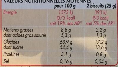 Génoises fourrées framboise - Nutrition facts