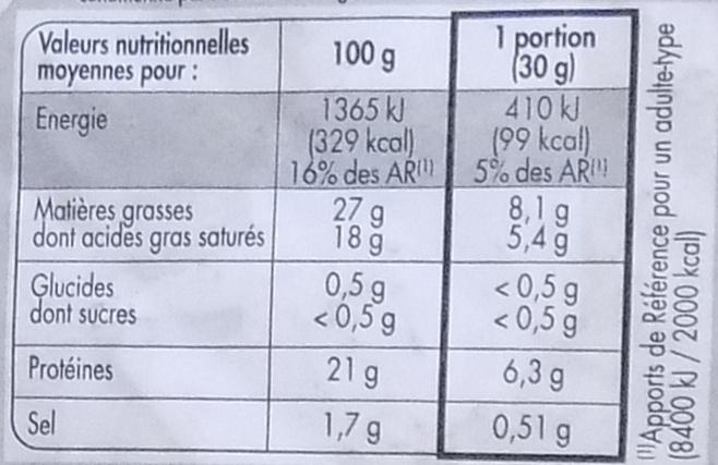 Reblochon de Savoie AOP - Voedingswaarden - fr
