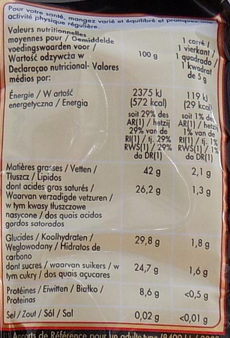 Les envoûtants mini chocolats noirs - Voedigswaarden