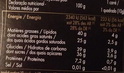 Dégustation Noir aux éclats de fèves de cacao - Nutrition facts