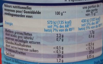 Thon albacore en tranches au naturel - Informations nutritionnelles