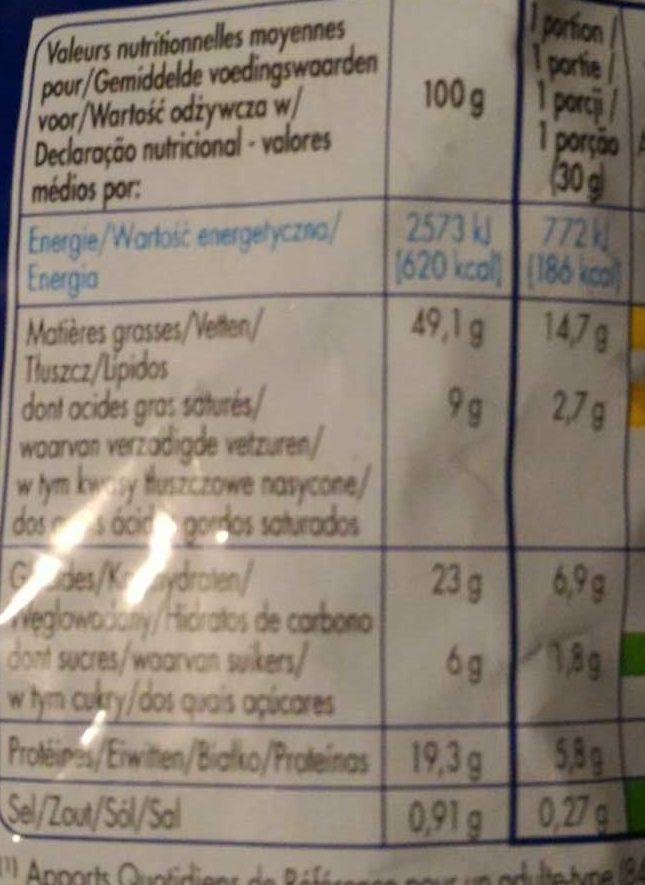 Noix de cajou grillées et salées - Informations nutritionnelles - fr