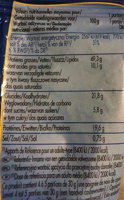 Noix de cajou grillées et salées - Nutrition facts - fr