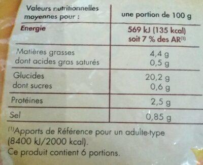 Pom'Potatoes paprika - Informations nutritionnelles - fr