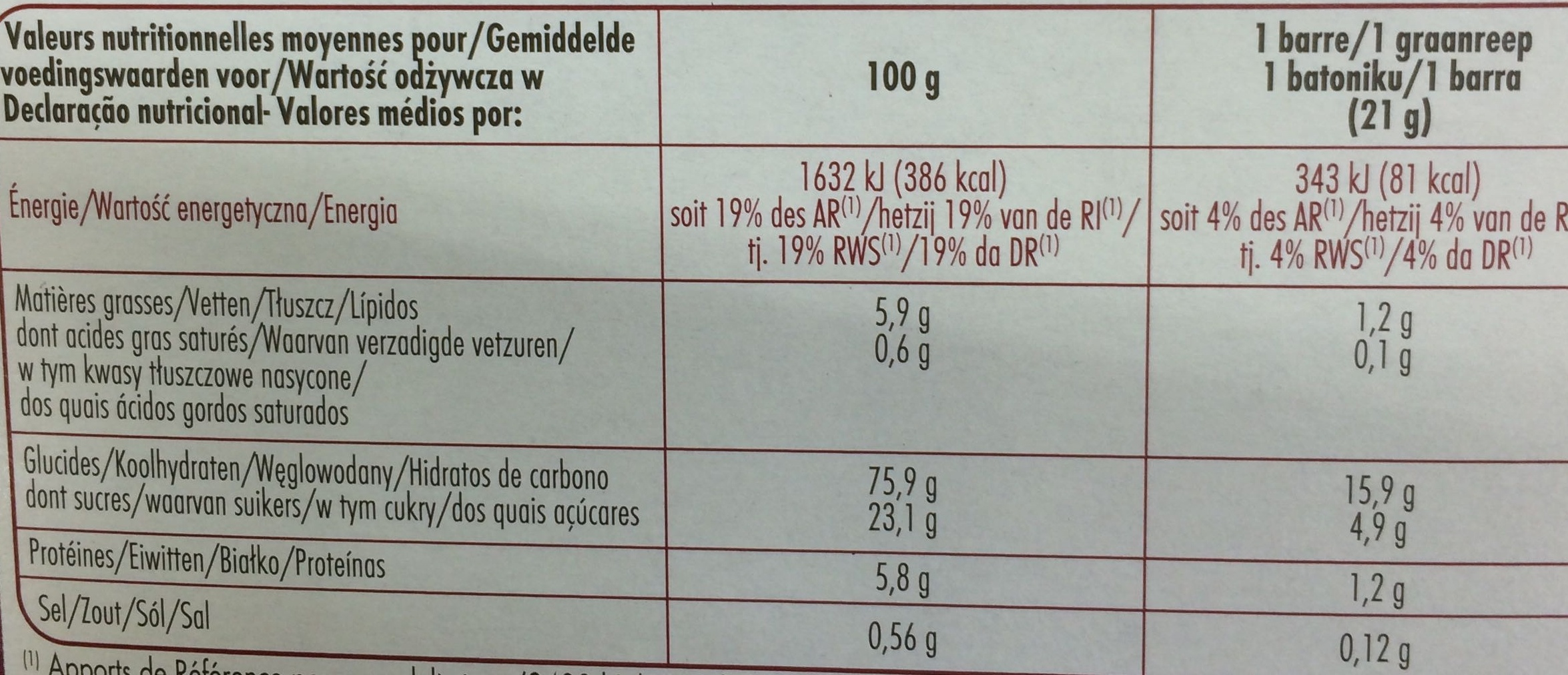 Barres céréales Fruits rouges - Informations nutritionnelles - fr