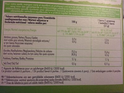 Barres de céréales - Nutrition facts