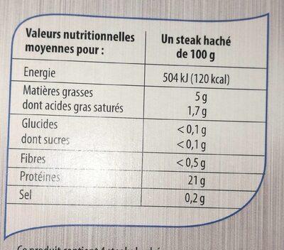 Steak Haché Pur Bœuf 5% de Matière Grasse - Informations nutritionnelles