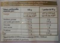 4 Coquilles Saint-Jacques, Recette à la Charentaise, Surgelé - Informations nutritionnelles - fr