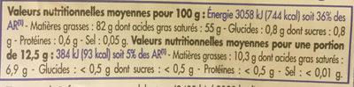 Beurre moulé doux - Informations nutritionnelles