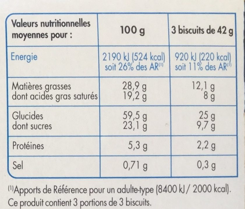 Galets de Quimper - Nutrition facts