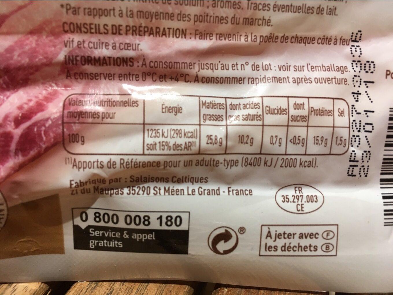 Poitrine nature - Informations nutritionnelles