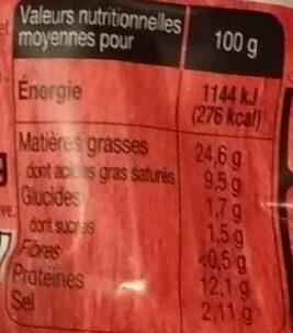Ranou Scsse Cocktail Fume - Informations nutritionnelles - fr