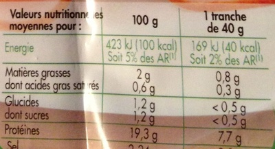 Mon Filet de Poulet - 2 Tranches - Doré au Four - Nutrition facts - fr
