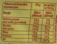 Gnocchi à la Pommes de terre - Informations nutritionnelles