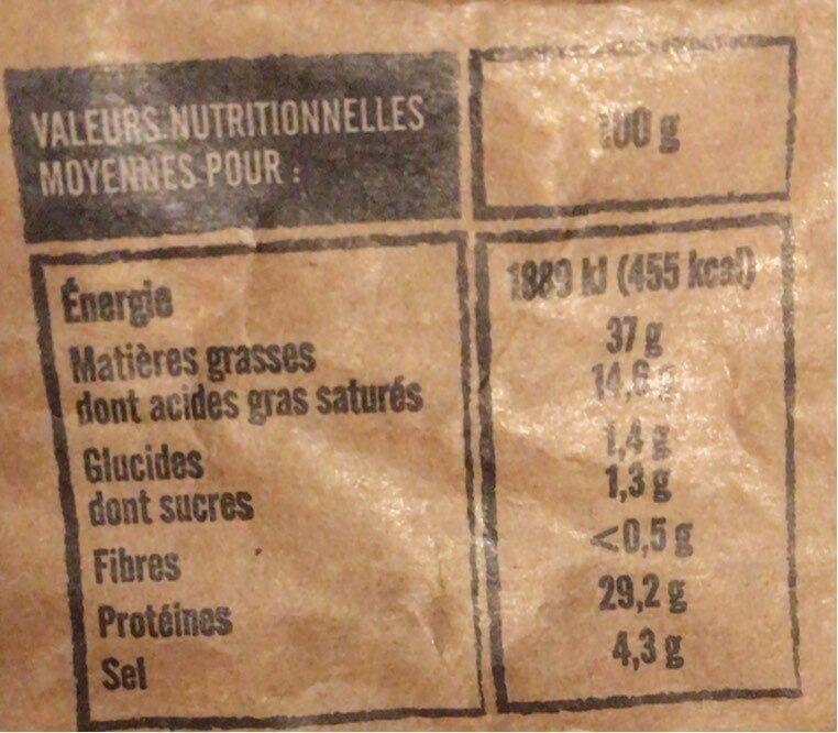 Saucisson sec de l'ardèche - Informations nutritionnelles - fr