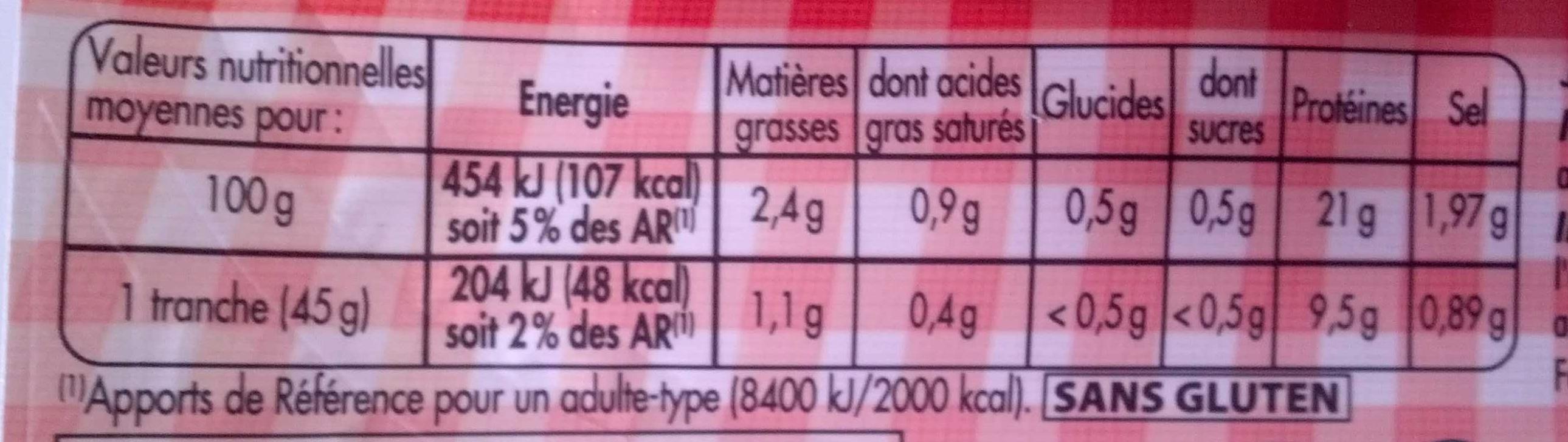 Mon Paris sans couenne - Nutrition facts