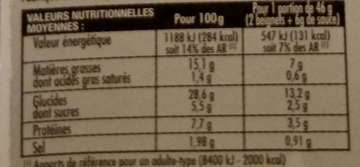 6 Beignets Crevette et Sauce Aigre-Douce - Informations nutritionnelles