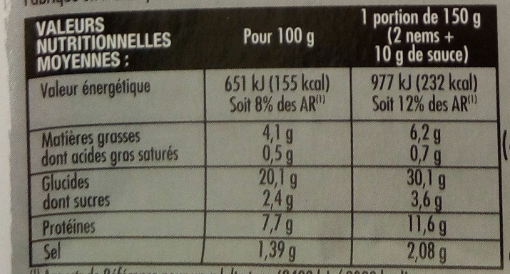 4 nems crevette-crabe et sauce nuoc mam - Nutrition facts