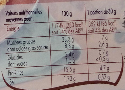 Terrine Forestière - Nutrition facts