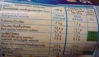 Les Canapés Nature - Informations nutritionnelles