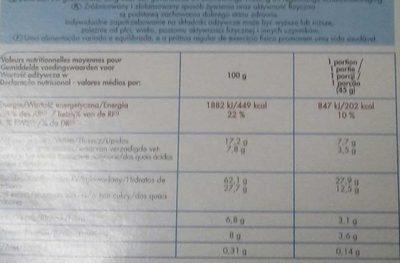 Muesli CRISP 4 Fruits - Informations nutritionnelles