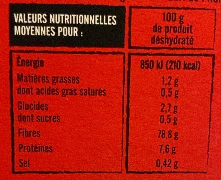 Champignons noirs déshydratés - 营养成分 - fr