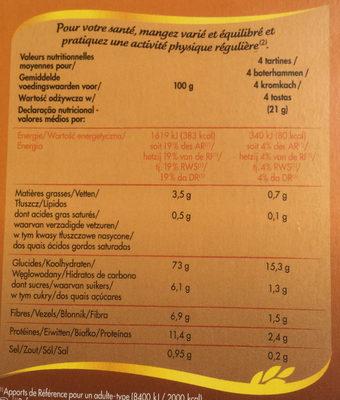Tartines Craquantes Blé Complet - Wartości odżywcze