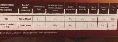 Chabrior Ble Complet - Wartości odżywcze - fr