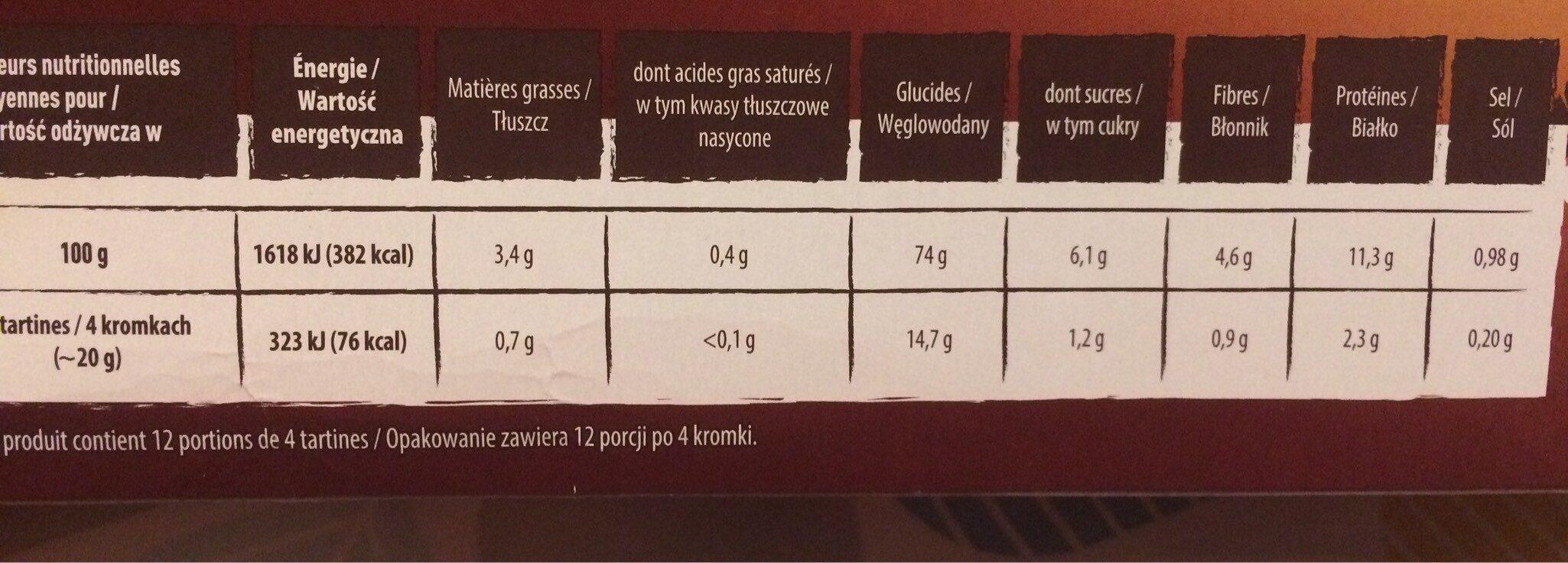 Tartines craquantes blé complet - Wartości odżywcze - fr