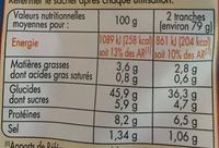 Pain Sandwich Nature - Informations nutritionnelles